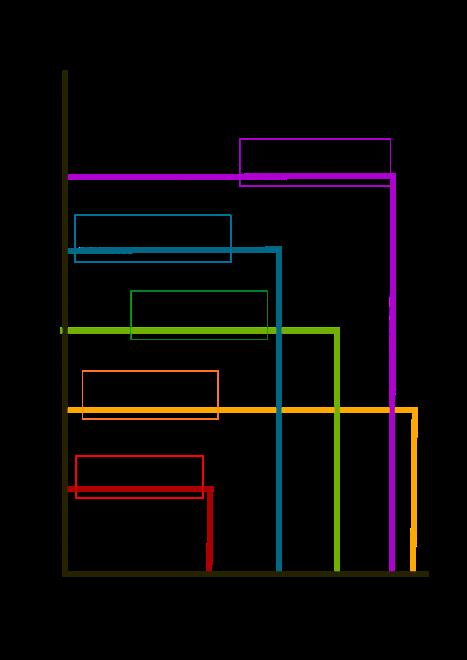 diagramahub